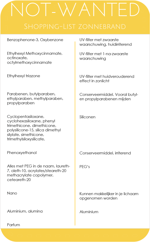 ingredienten zonnebrand